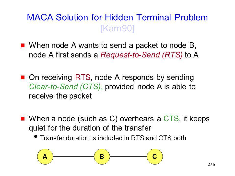 MACA Solution for Hidden Terminal Problem [Karn90]